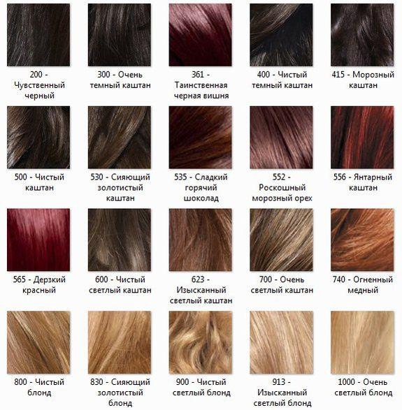 хочу стать блондинкой из брюнетки фото до и после