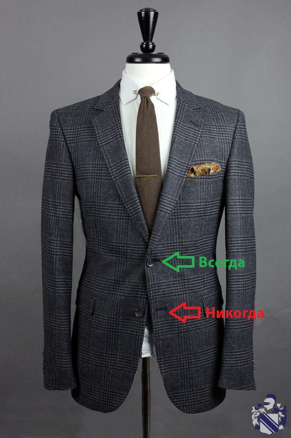 Интернет-магазин брендовой одежды купить брендовую одежду