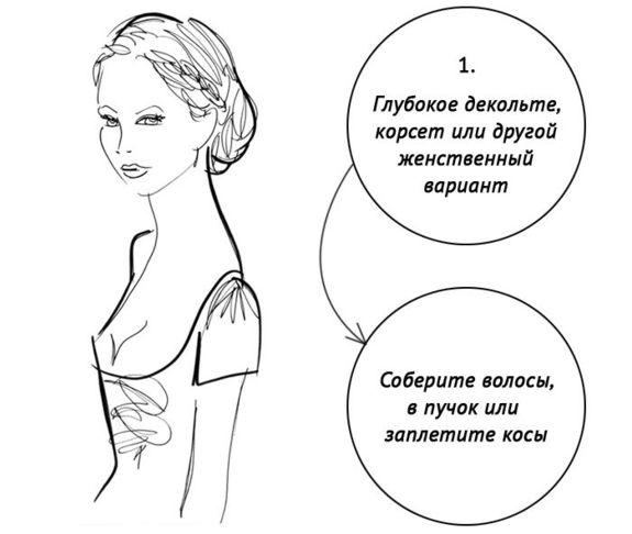 Как подобрать прическу к вырезу на платье