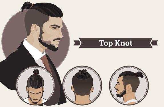 Как сделать мужскую прическу с хвостом