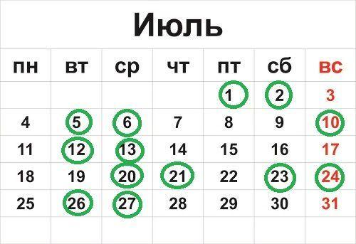 Лунный календарь операций на глаза ноябрь-декабрь 2017