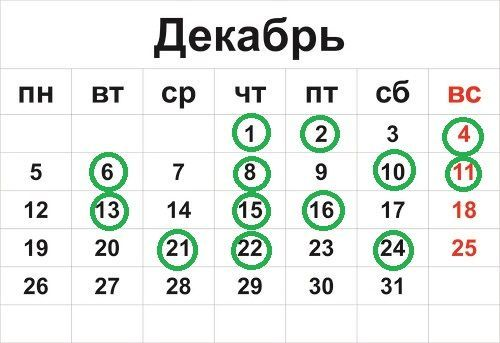 благоприятные дни для маникюра на декабрь 2015 билеты доставкой Москве