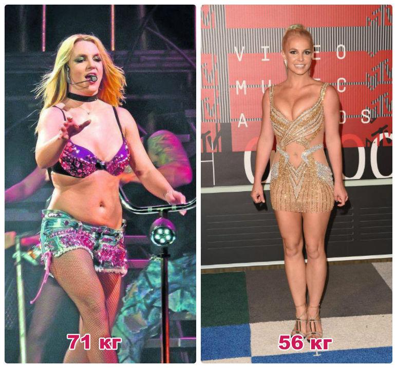 Бритни спирс секреты похудения